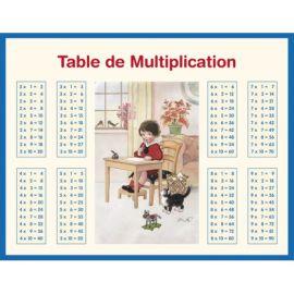 Tableau Multiplication & Addition